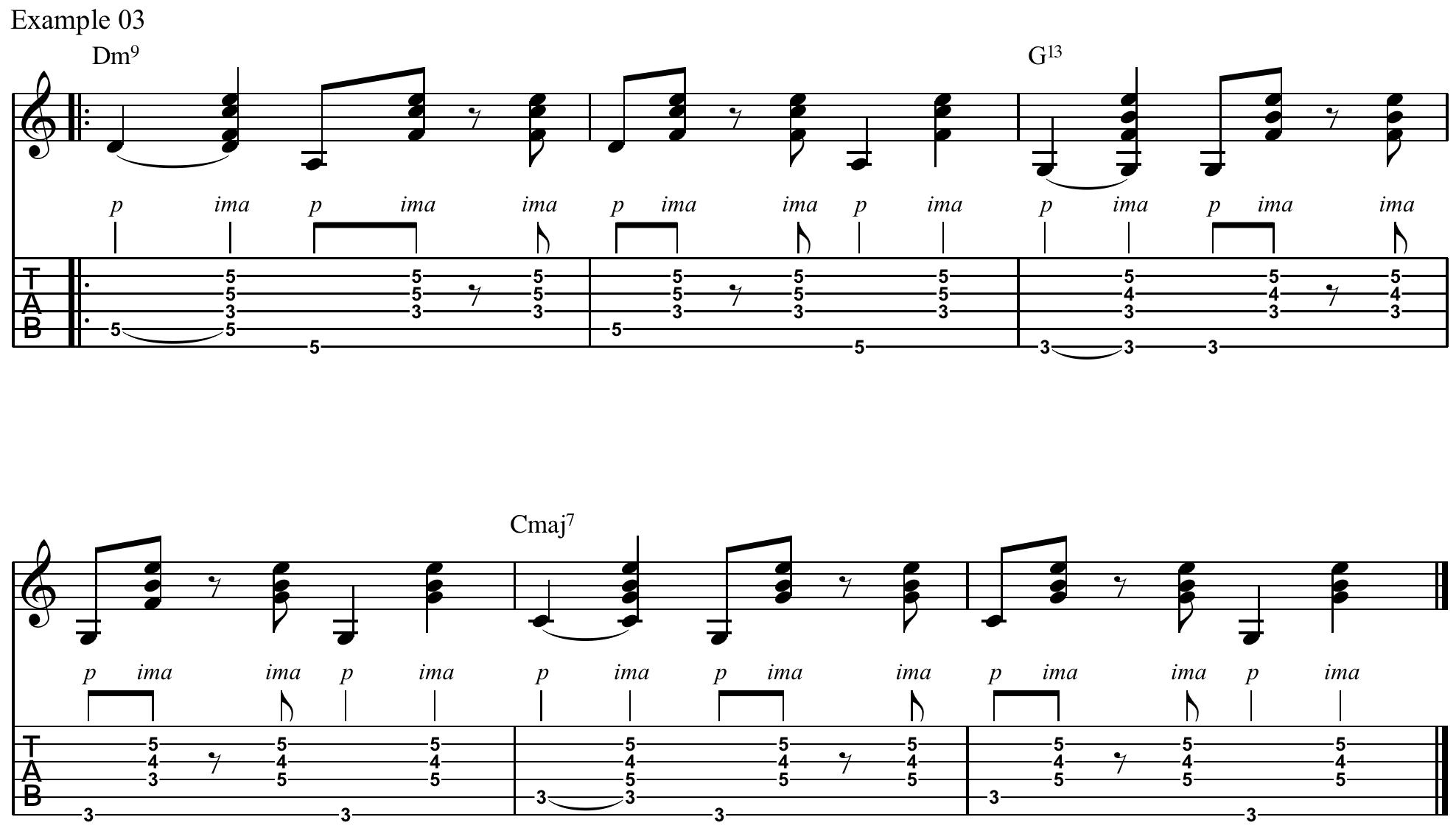 Spartiti semplici per chitarra
